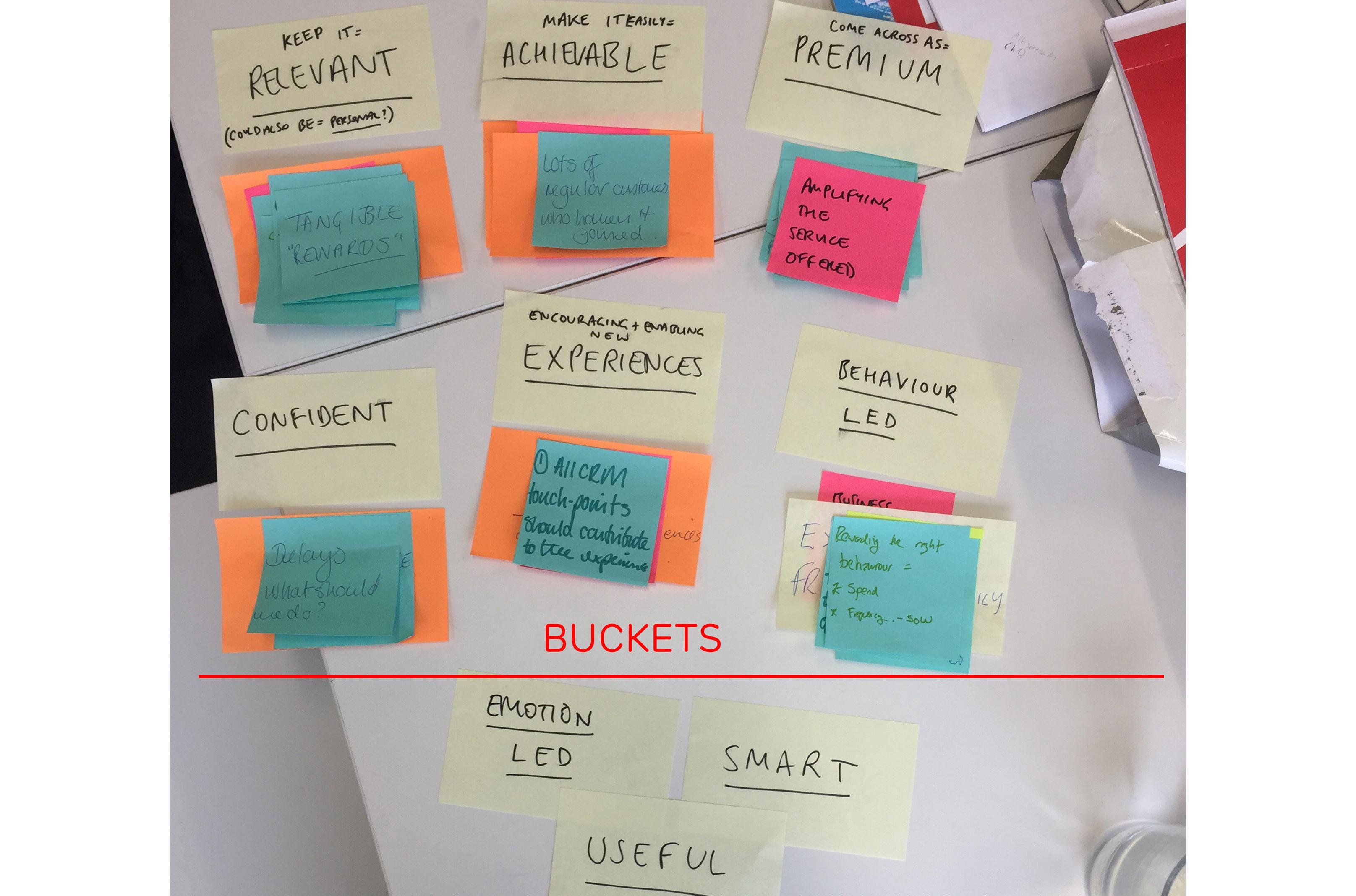 bucketing